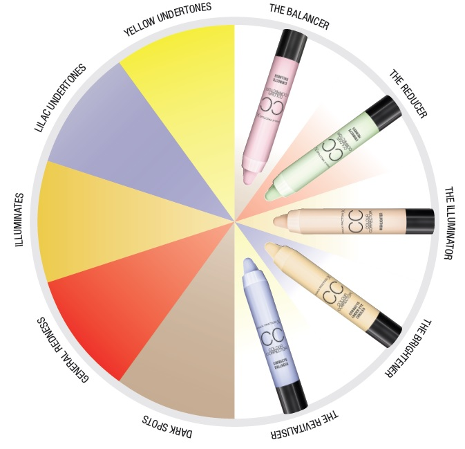 max-factor-cc-stick-colour-chart