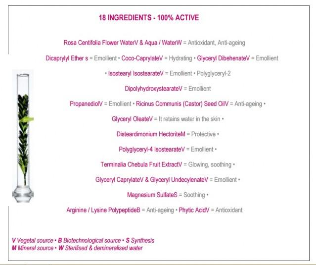 bakel-nutrieyes-ingredients