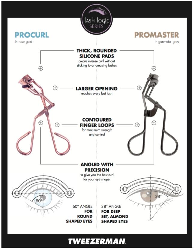 Tweezerman Lash Curlers To Match Your Eye Shape Really Ree